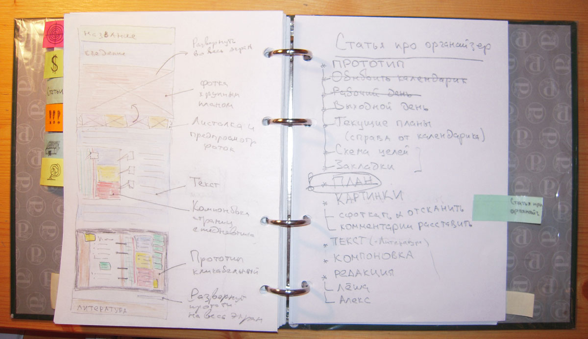 План проекта